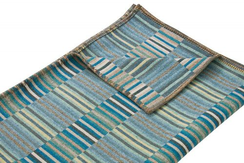 Turquoise Blue Wool Throw Close Up